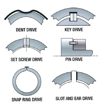 ชุด Anti-rotation pin ในแบบต่างๆ