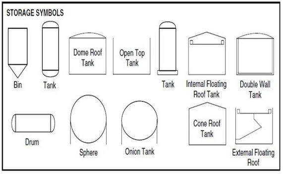 tank-symbol-design